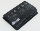 6-87-W37SS-427 laptop battery store, CLEVO 14.8V 76.96Wh batteries for canada